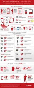 Rogers Innovation Report Infographic